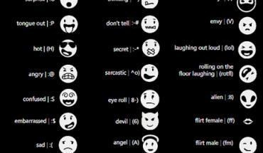 Emoticon Windows Phone