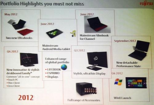 Roadmap Fujitsu 2012