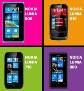 Device Nokia Lumia