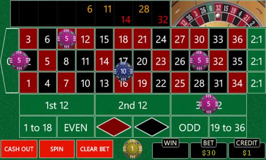 Gambling odds by phone should gambling be legalised in india