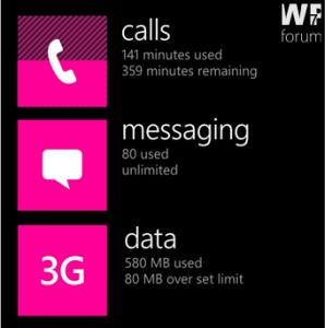Nokia Usage Monitor