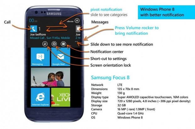 Windows Phone 8 Notification Concept