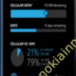 Windows Phone Apollo Usage Monitor Leaked