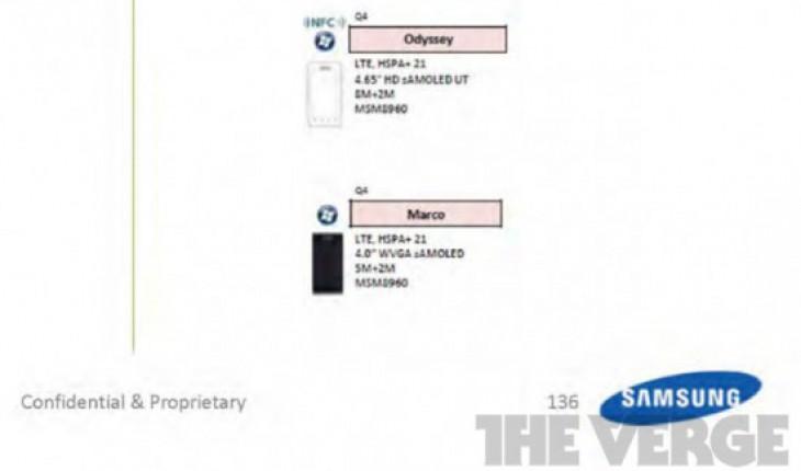 Nuovi device Samsung