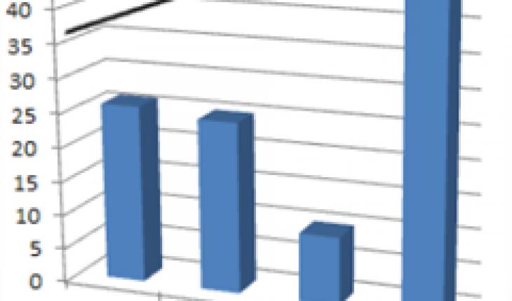 Statistic Pro logo
