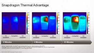 Snapdragon thermals test
