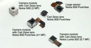 Sensori Nokia PureView
