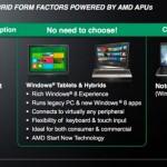 AMD Z-60 APU