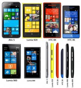 Dimensioni a confronto tra i nuovi device top di gamma con Windows Phone 8