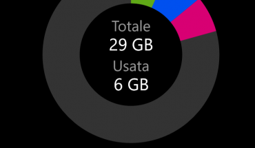 Gestione Memoria Telefono su Windows Phone 8