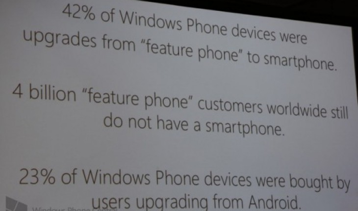 Switch to Windows Phone