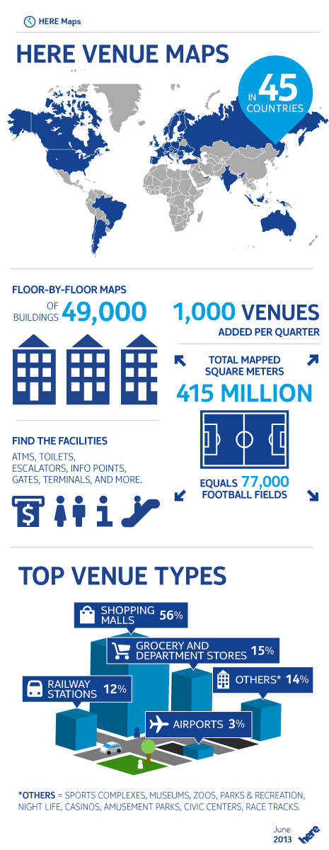 Nokia Venue Map