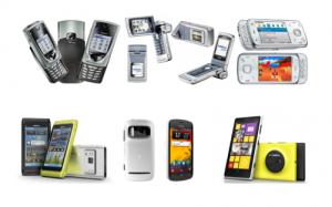 Cameraphone di Nokia