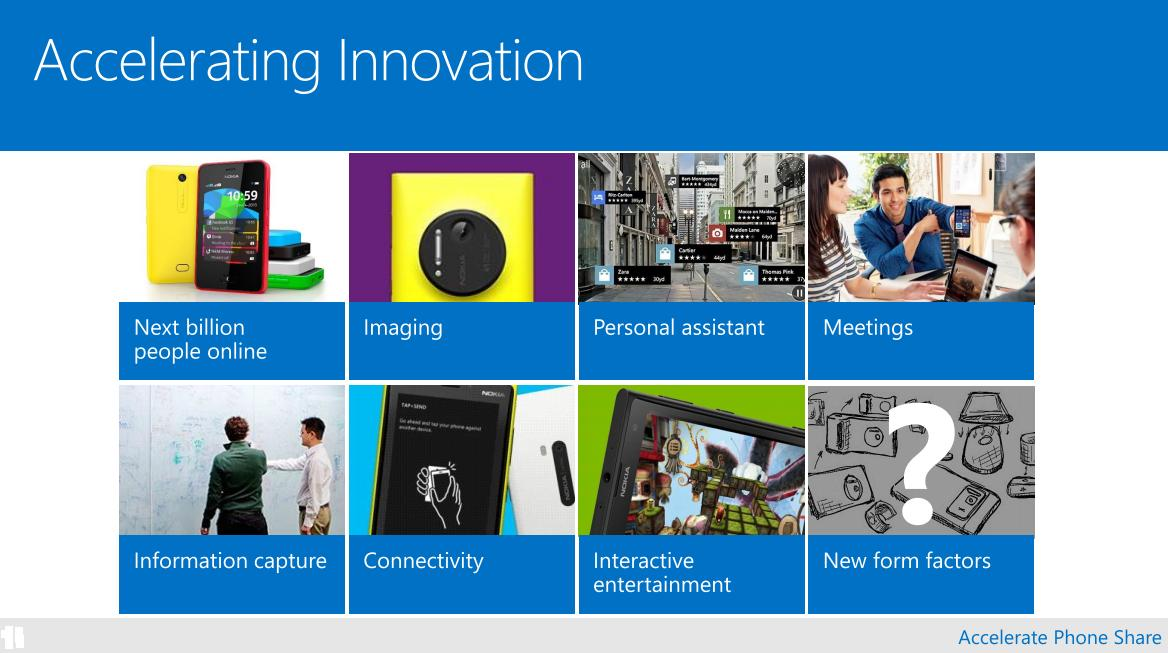 Microsoft per windows phone obiettivo 15 del mercato Innovation windows