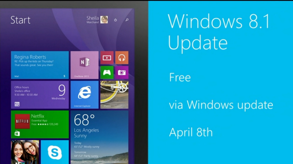 Update a windows 8.1 trim support in windows 7