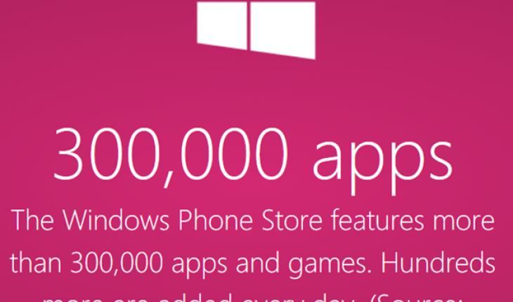 300 mila apps nel Windows Phone Store