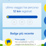 AvivaDrive Italy