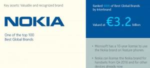 Nokia brand licensing
