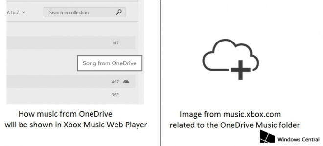 Musica su OneDrive