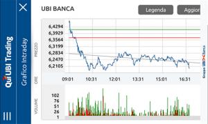 Qui UBI Trading