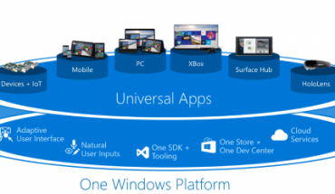 Universal app Windows