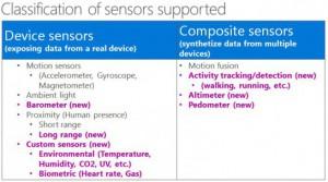 Windows 10 Sensori Supportati