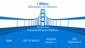 Windows 10 Universal Platform