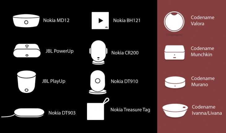 Nuovi Accessori Microsoft