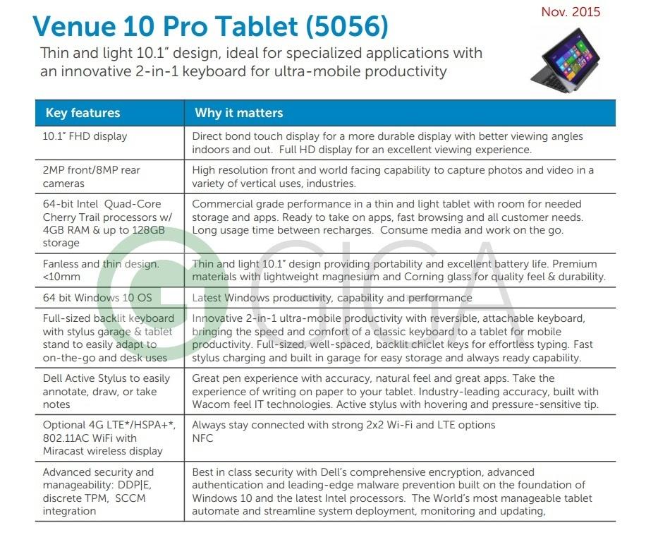 Dell Venue Pro 10