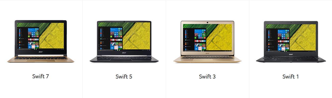 Notebook Swift