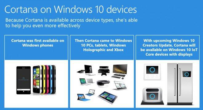 Novità di Cortana in arriva