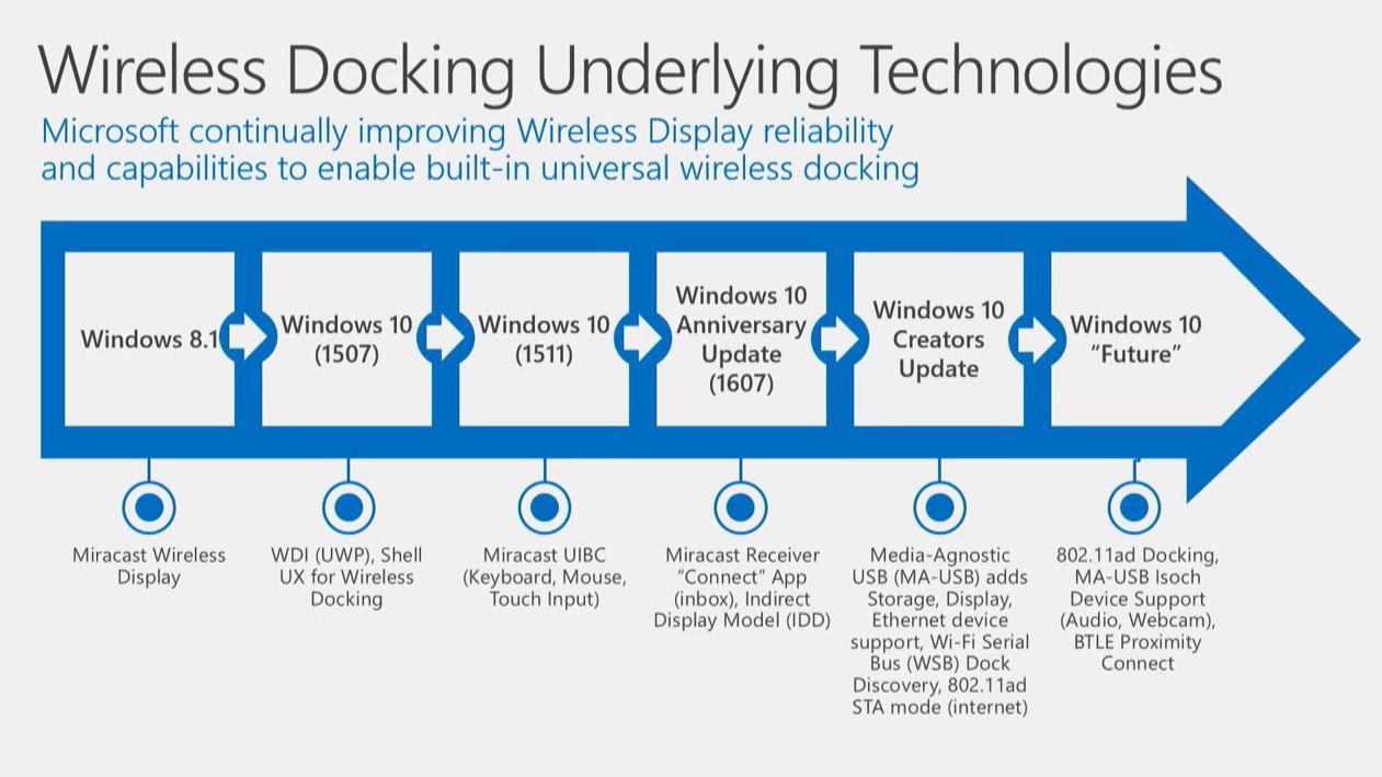 Windows 10 build 14393.693 update