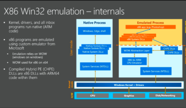 Windows 10 emulation sistems