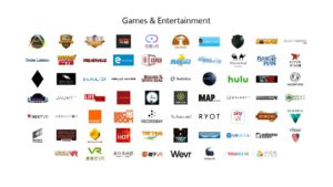 Partner Mixed Reality di Microsoft