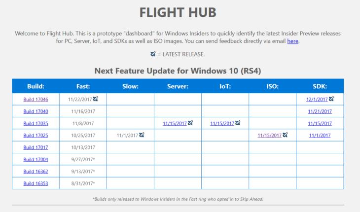 Flight Hub