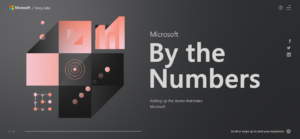 Microsoft by the Numbers
